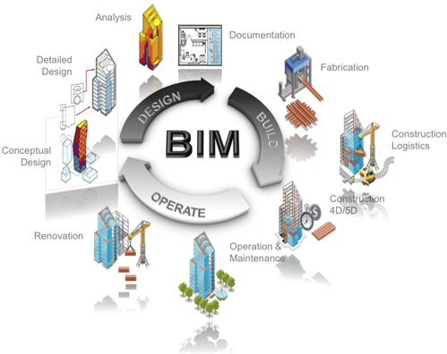 Revit Plans Amp Bim Envision Construction